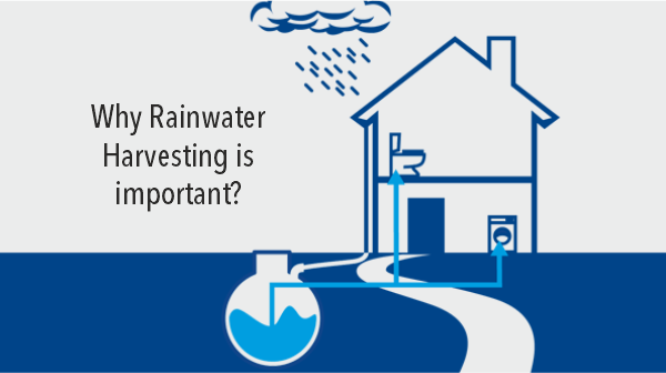 Why is rainwater harvesting important?